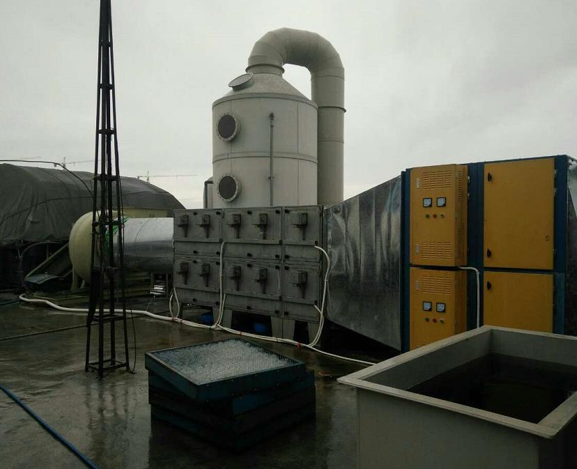工业废气净化解决方案